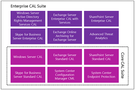 enterprise-cal-suite
